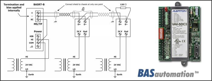 Using the BASrouter with an Alerton Controller