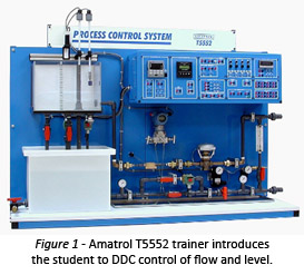 Amatrol Trainer